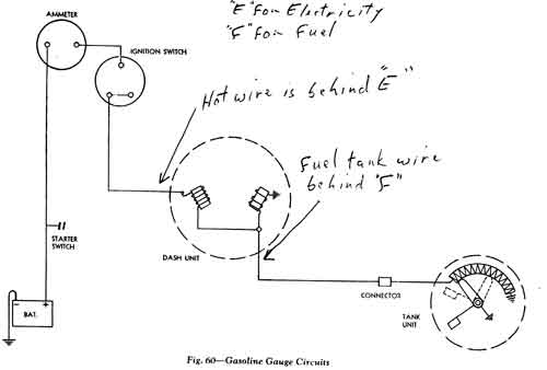 gasgaugecircuit instrument cluster troubleshooting 62 chevy fuel gauge wiring diagram at virtualis.co